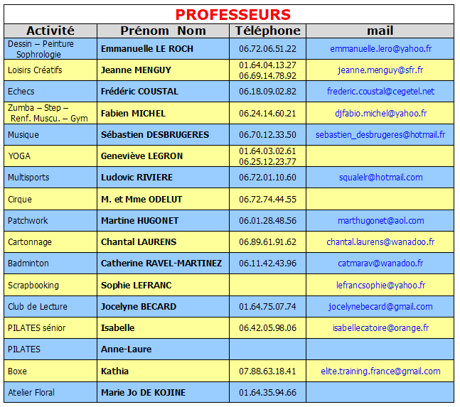 joindre professeurs 2019 2020.png